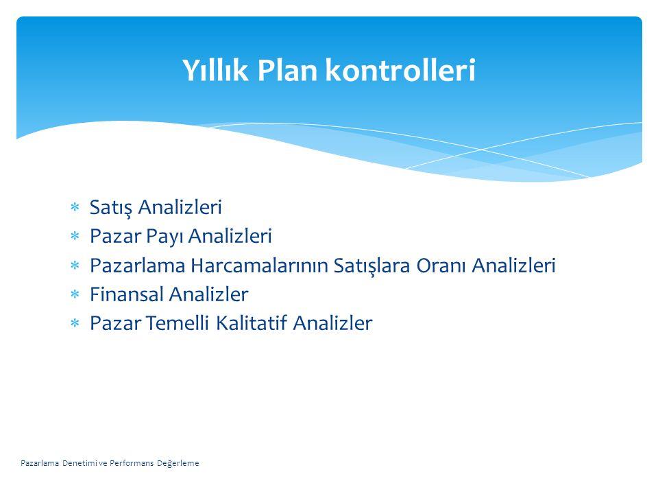 Yıllık Plan kontrolleri