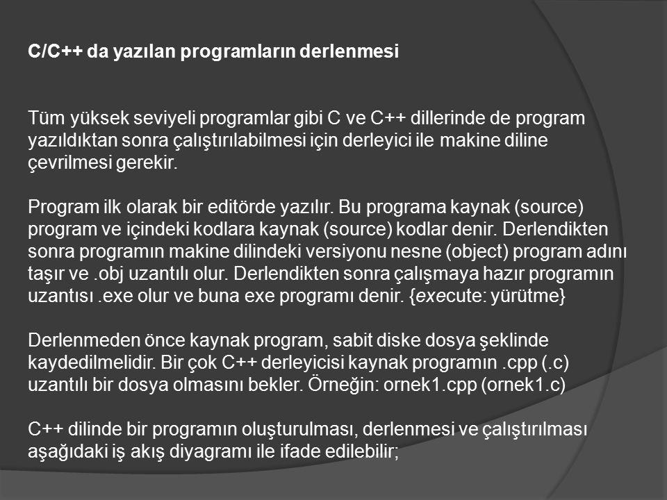 C/C++ da yazılan programların derlenmesi