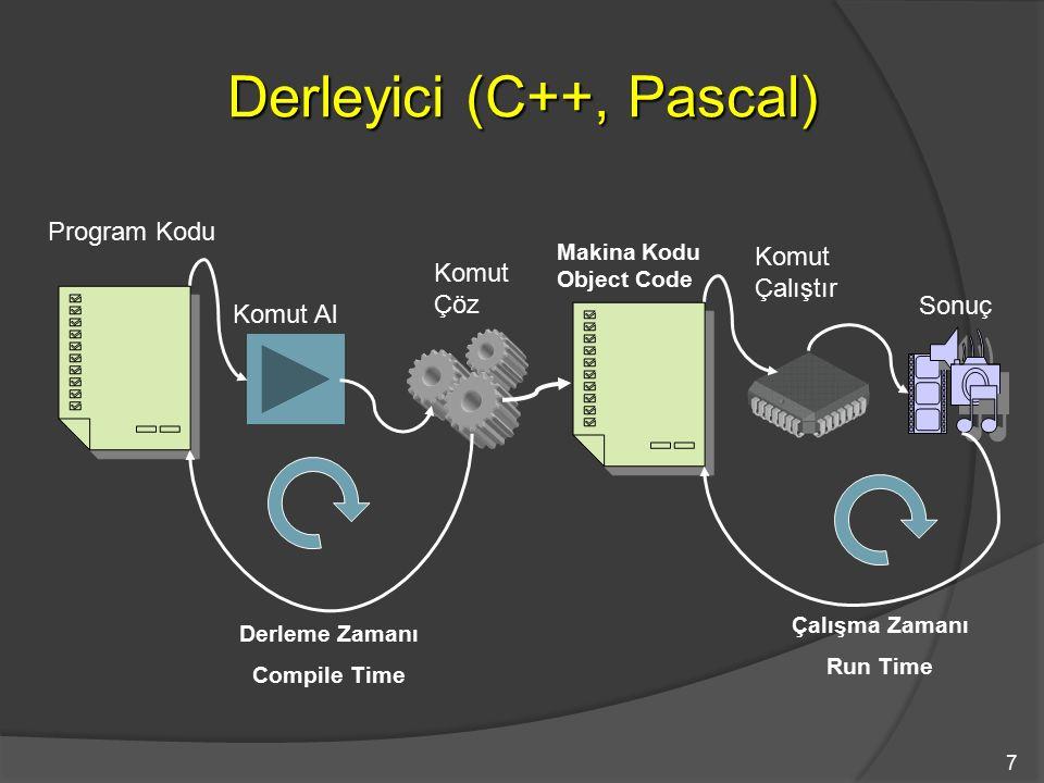 Derleyici (C++, Pascal)