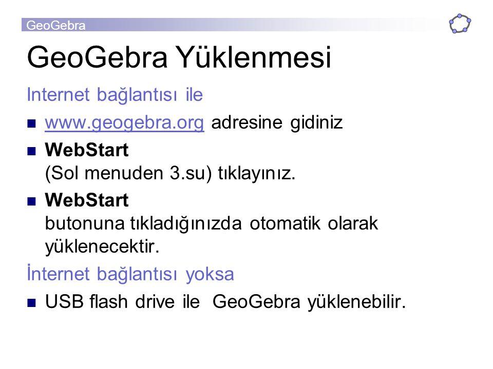 GeoGebra Yüklenmesi Internet bağlantısı ile