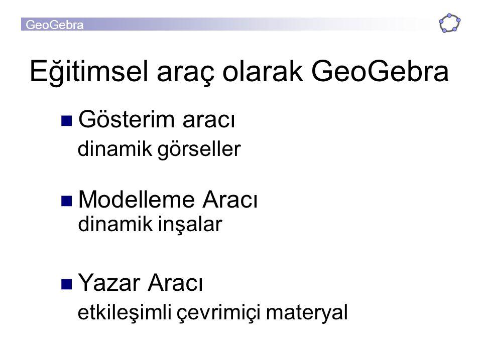 Eğitimsel araç olarak GeoGebra