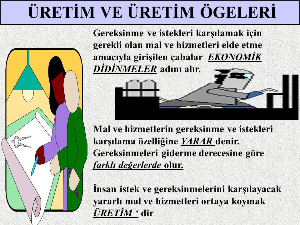 ÜRETİM VE ÜRETİM ÖGELERİ