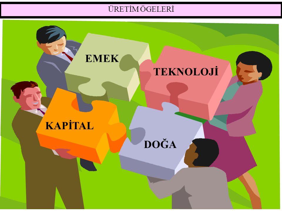 ÜRETİM ÖGELERİ EMEK TEKNOLOJİ KAPİTAL DOĞA