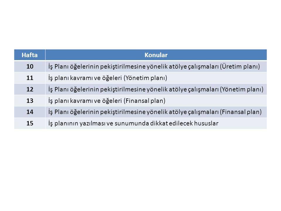 Hafta Konular. 10. İş Planı öğelerinin pekiştirilmesine yönelik atölye çalışmaları (Üretim planı)