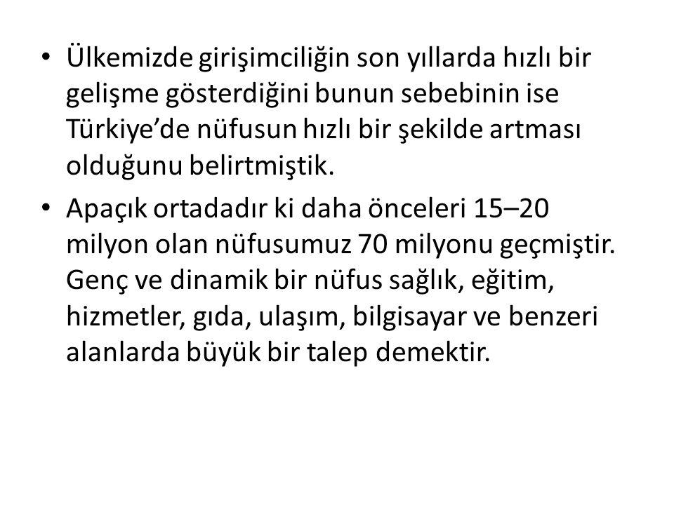 Ülkemizde girişimciliğin son yıllarda hızlı bir gelişme gösterdiğini bunun sebebinin ise Türkiye'de nüfusun hızlı bir şekilde artması olduğunu belirtmiştik.