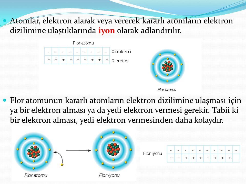 Atomlar, elektron alarak veya vererek kararlı atomların elektron dizilimine ulaştıklarında iyon olarak adlandırılır.