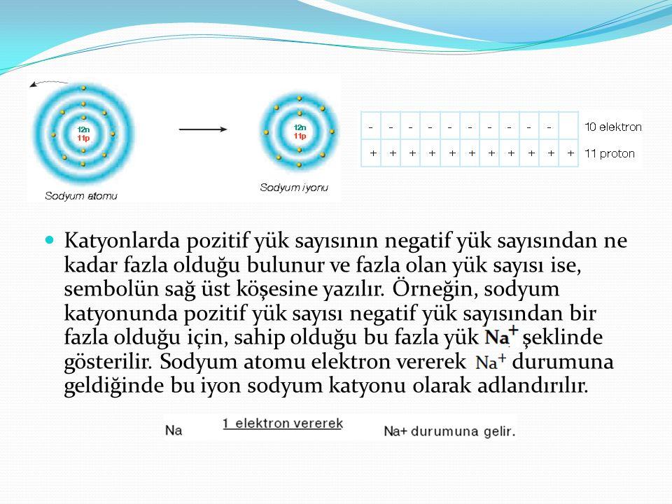 Katyonlarda pozitif yük sayısının negatif yük sayısından ne kadar fazla olduğu bulunur ve fazla olan yük sayısı ise, sembolün sağ üst köşesine yazılır.