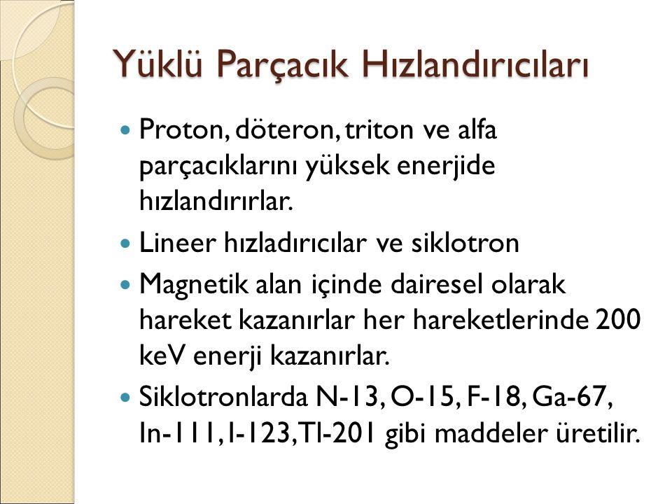 Yüklü Parçacık Hızlandırıcıları