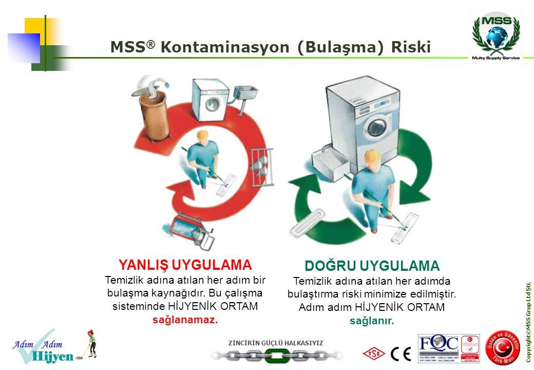 MSS® Kontaminasyon (Bulaşma) Riski Copyright©MSS Grup Ltd Şti.