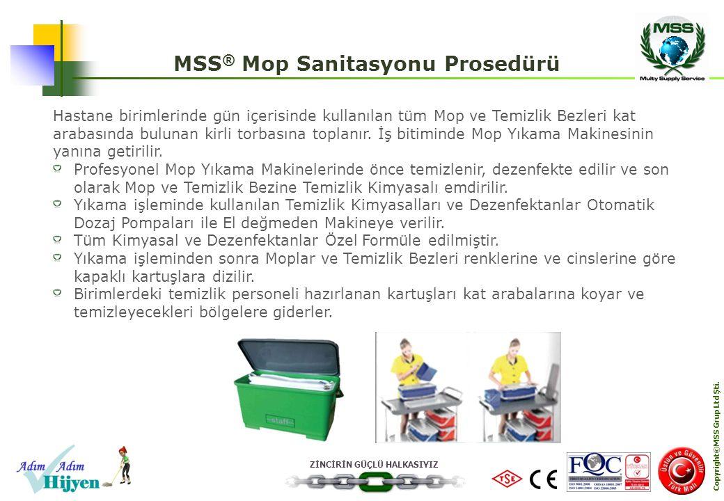MSS® Mop Sanitasyonu Prosedürü Copyright©MSS Grup Ltd Şti.