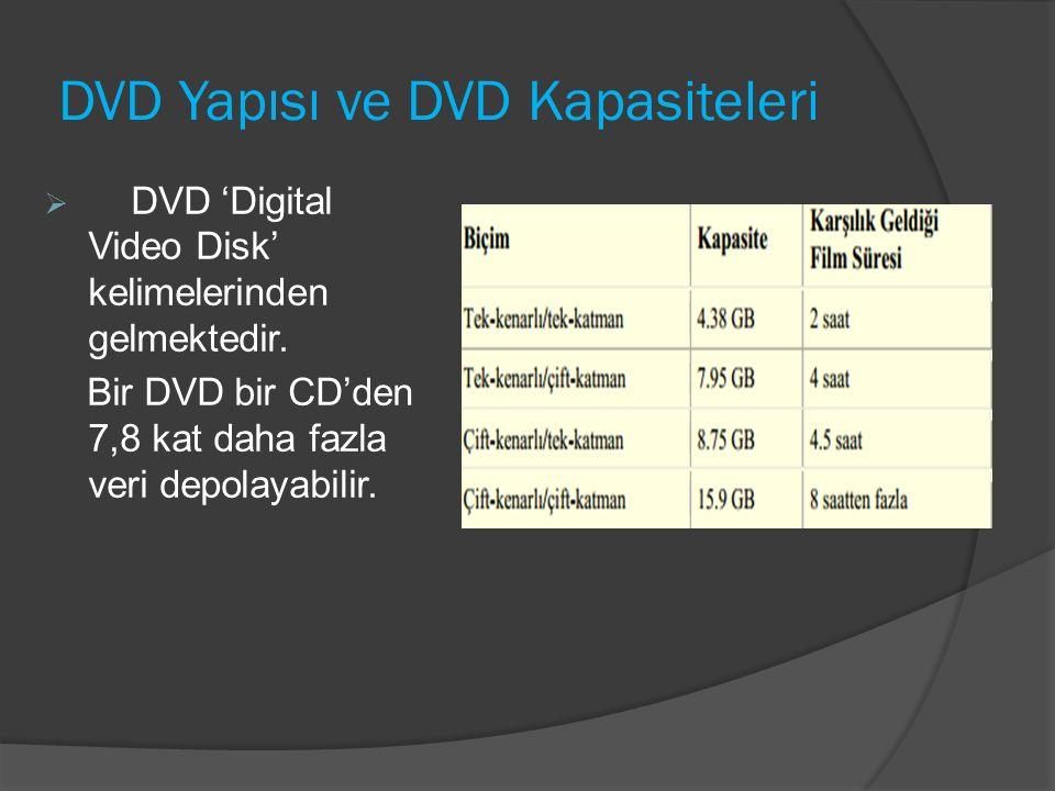 DVD Yapısı ve DVD Kapasiteleri