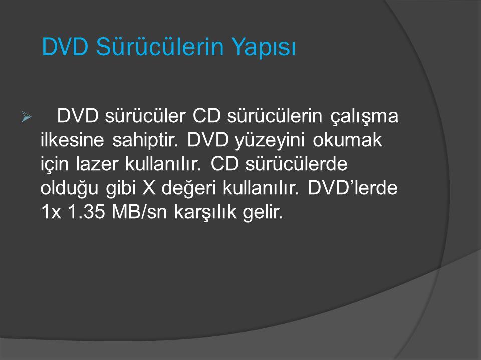 DVD Sürücülerin Yapısı