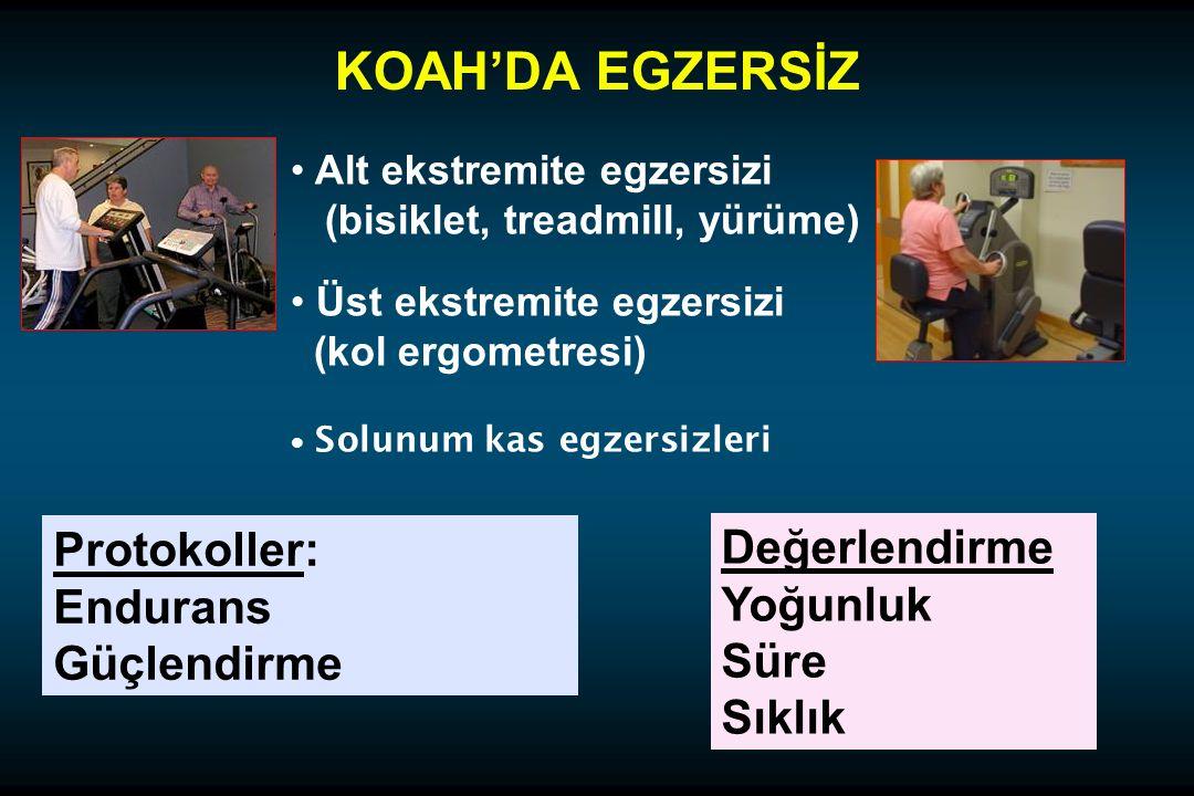 KOAH'DA EGZERSİZ Protokoller: Değerlendirme Endurans Yoğunluk