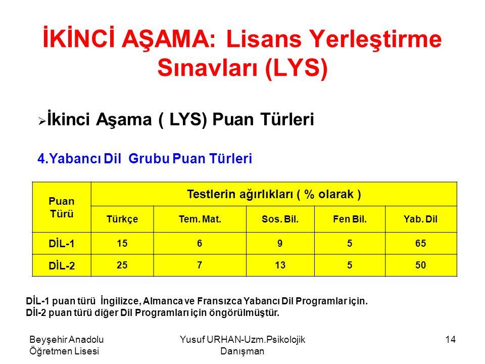 İKİNCİ AŞAMA: Lisans Yerleştirme Sınavları (LYS)