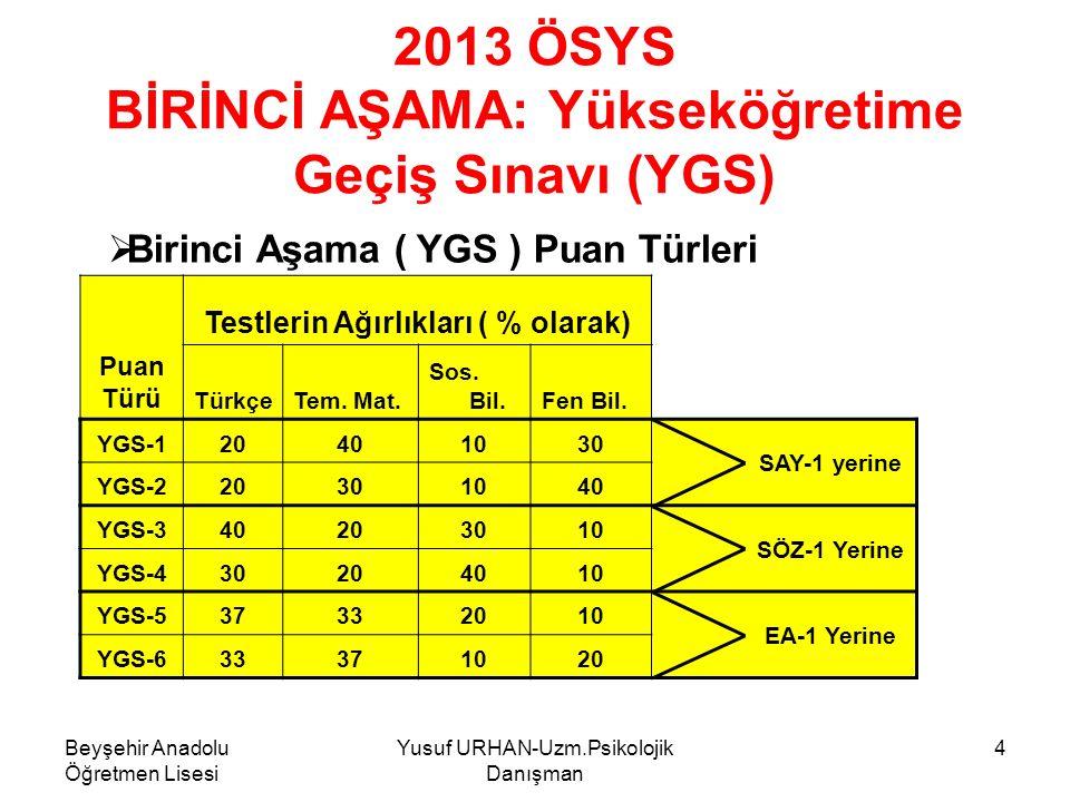 2013 ÖSYS BİRİNCİ AŞAMA: Yükseköğretime Geçiş Sınavı (YGS)