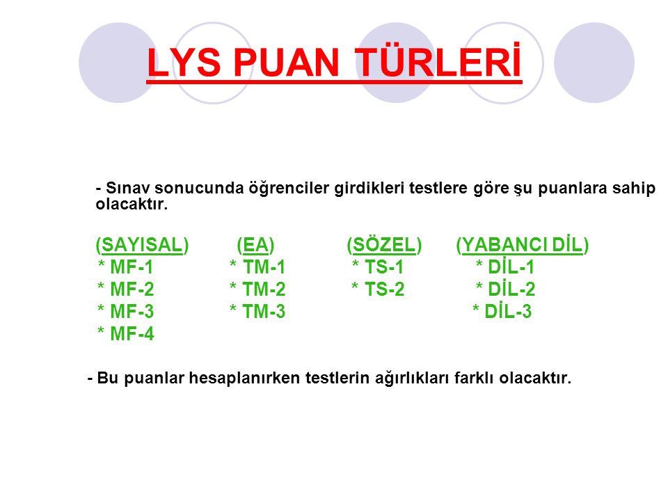 LYS PUAN TÜRLERİ (SAYISAL) (EA) (SÖZEL) (YABANCI DİL)
