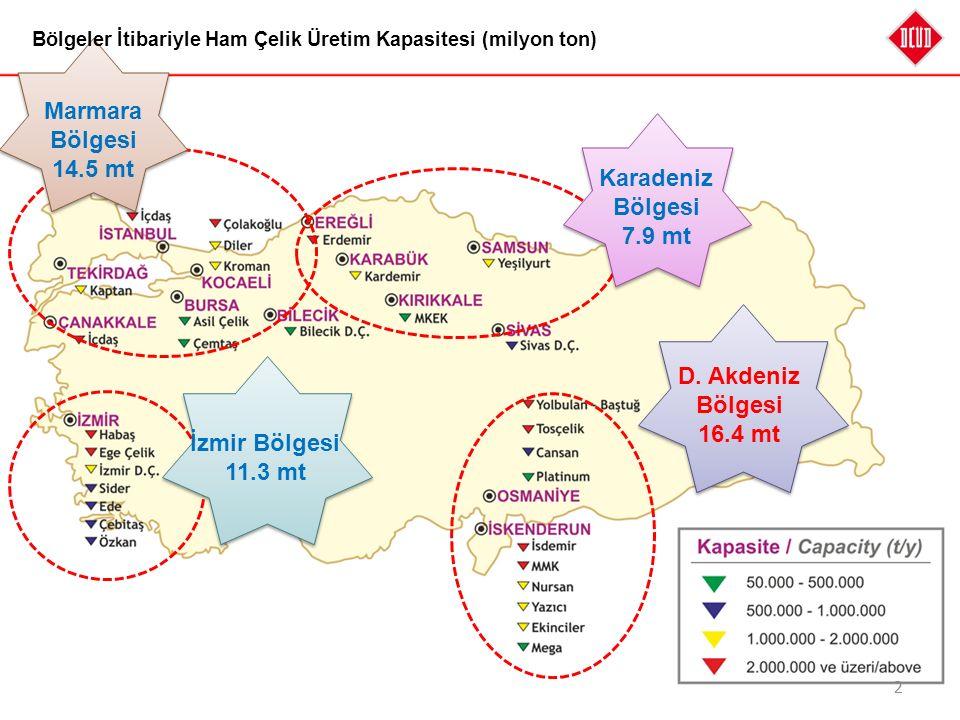 Marmara Bölgesi 14.5 mt Karadeniz Bölgesi 7.9 mt D. Akdeniz Bölgesi