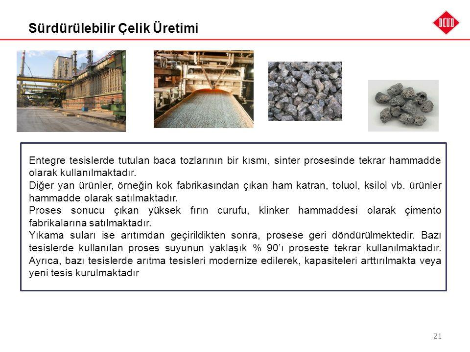 Sürdürülebilir Çelik Üretimi