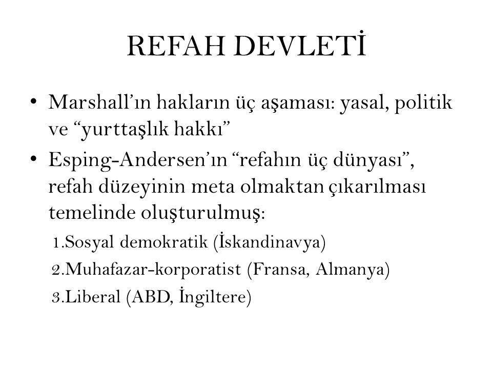 REFAH DEVLETİ Marshall'ın hakların üç aşaması: yasal, politik ve yurttaşlık hakkı