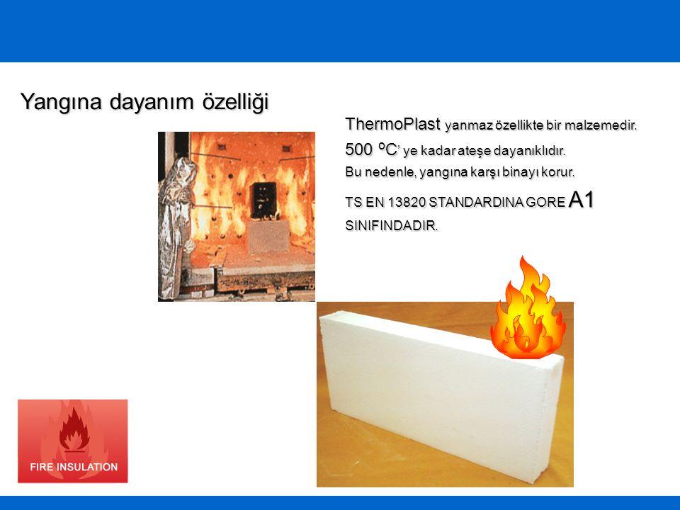 Yangına dayanım özelliği