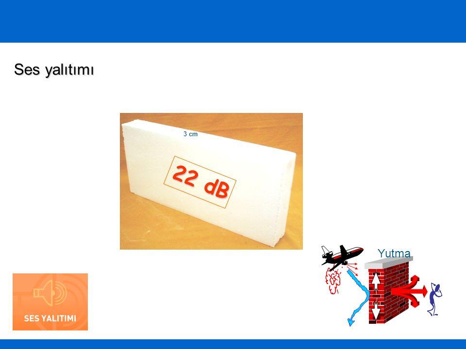 Ses yalıtımı 3 cm 22 dB Yutma