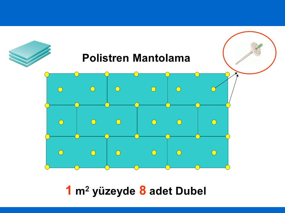 Polistren Mantolama 1 m2 yüzeyde 8 adet Dubel