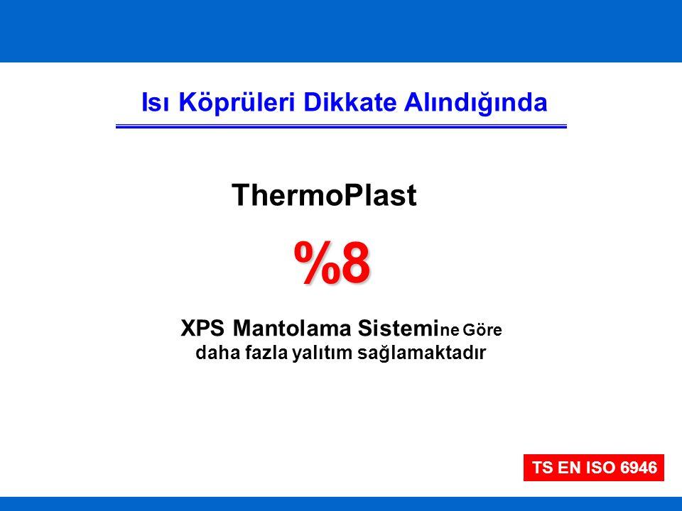 %8 ThermoPlast Isı Köprüleri Dikkate Alındığında