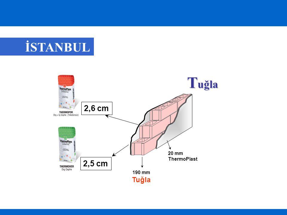 İSTANBUL Tuğla 2,6 cm 20 mm ThermoPlast 2,5 cm 190 mm Tuğla