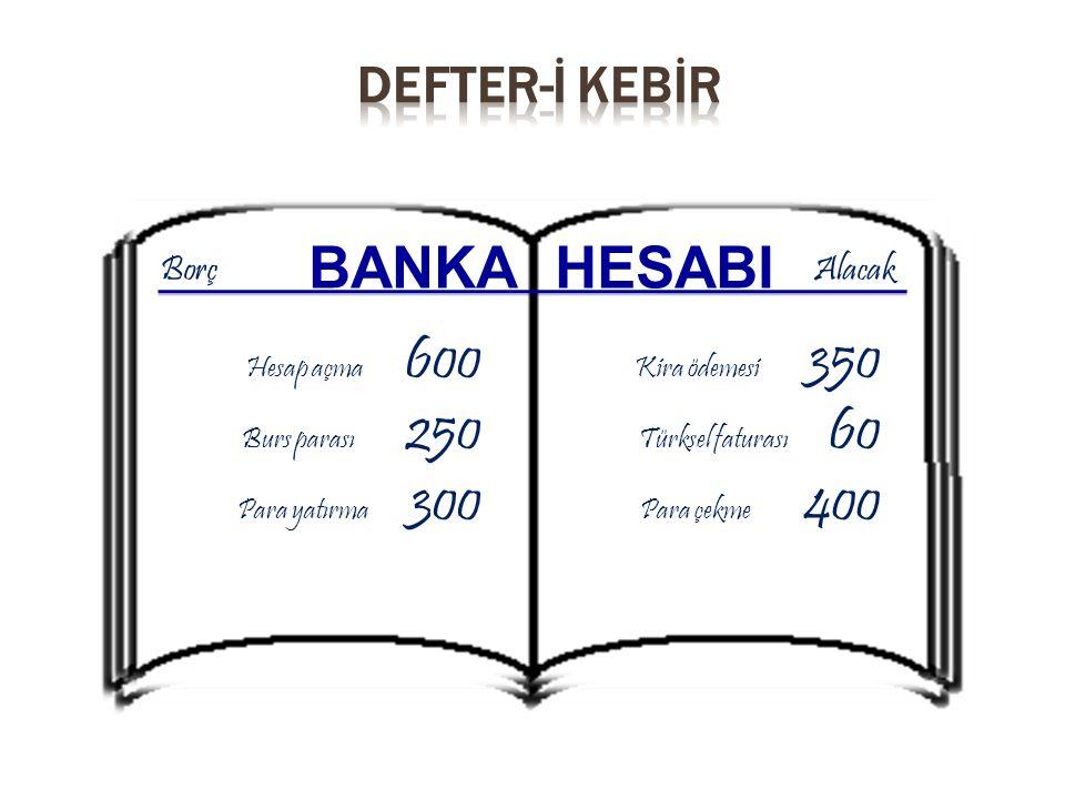 BANKA HESABI Para yatırma 300 Türksel faturası 60 Para çekme 400