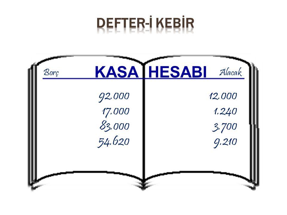 KASA HESABI Defter-İ kebİr 92.000 17.000 83.000 54.620 12.000 1.240