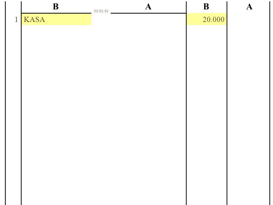B A B A 01/01/10 1 KASA 20.000