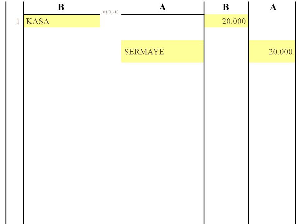 B A B A 01/01/10 1 KASA 20.000 SERMAYE