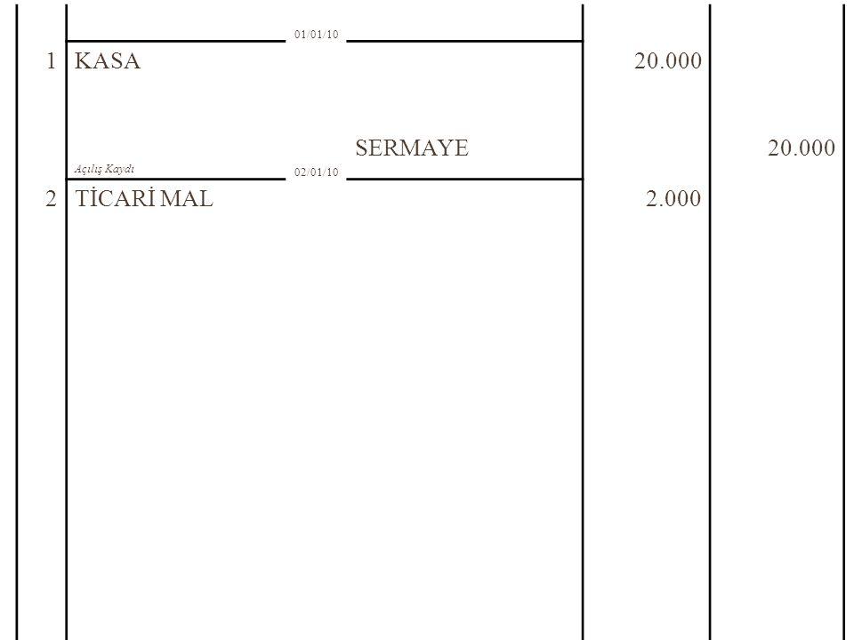 1 KASA 20.000 SERMAYE 2 TİCARİ MAL 2.000 01/01/10 02/01/10