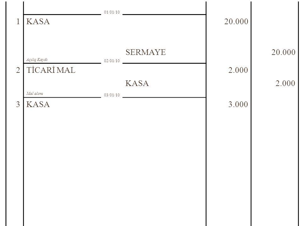 1 KASA 20.000 SERMAYE 2 TİCARİ MAL 2.000 3 3.000 01/01/10 02/01/10