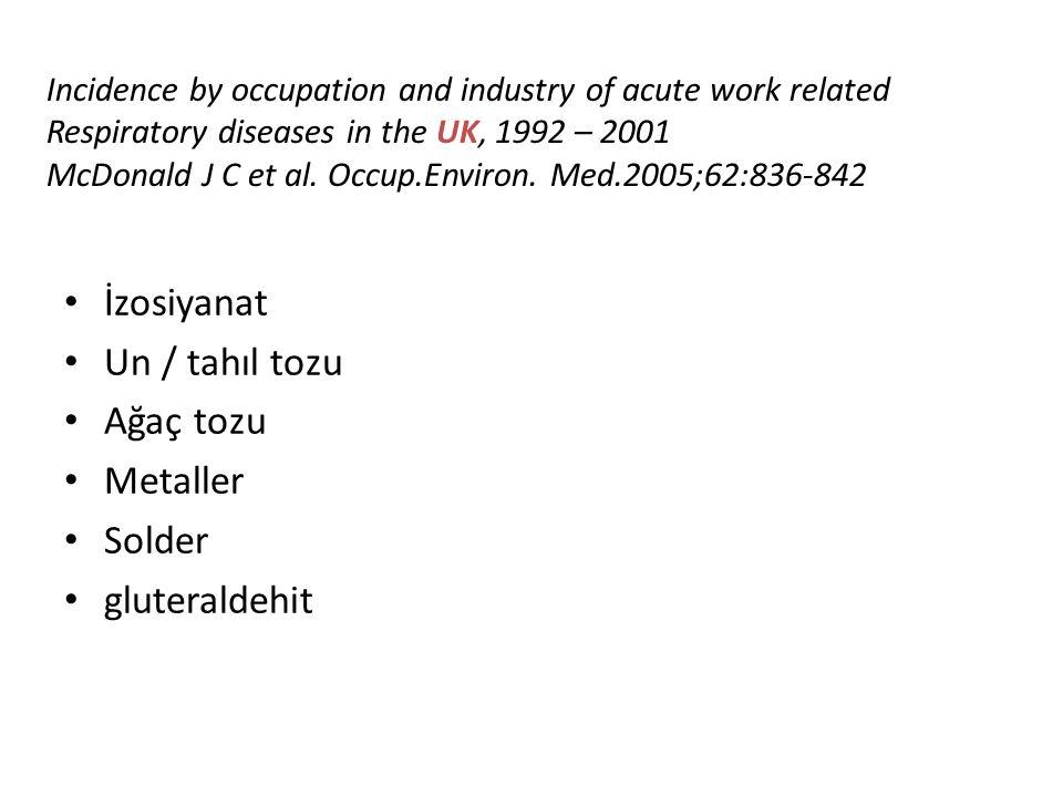 İzosiyanat Un / tahıl tozu Ağaç tozu Metaller Solder gluteraldehit