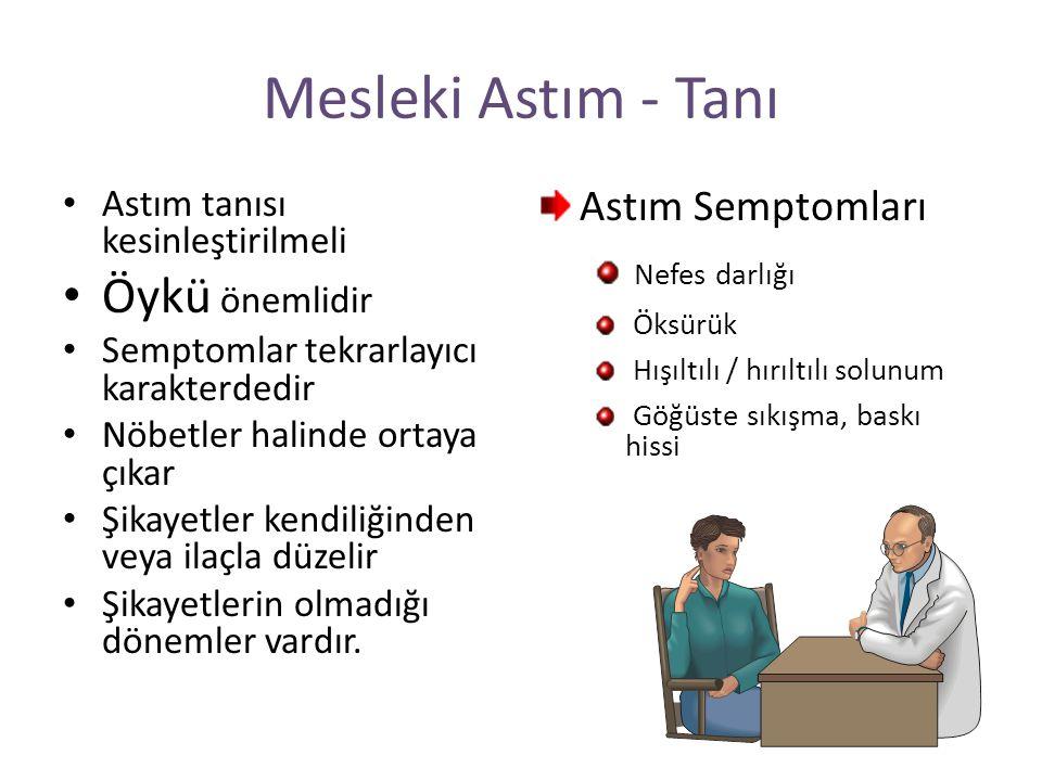 Mesleki Astım - Tanı Öykü önemlidir Astım Semptomları