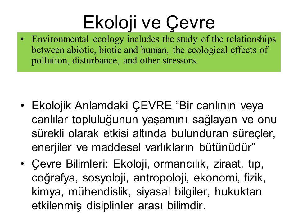 Ekoloji ve Çevre
