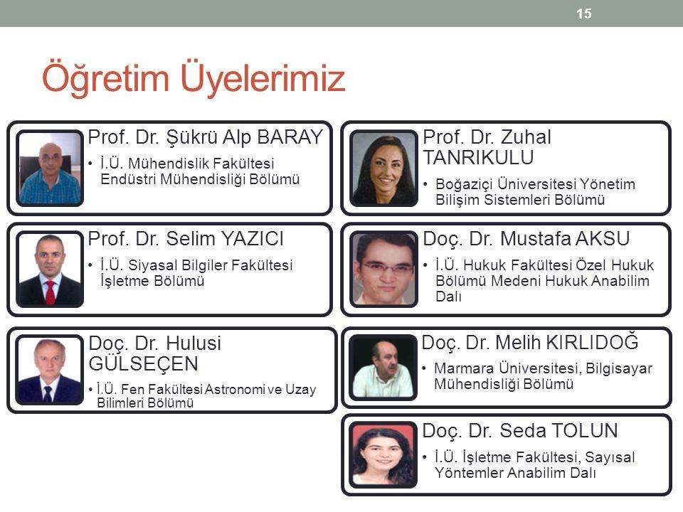 Öğretim Üyelerimiz Prof. Dr. Şükrü Alp BARAY Prof. Dr. Selim YAZICI