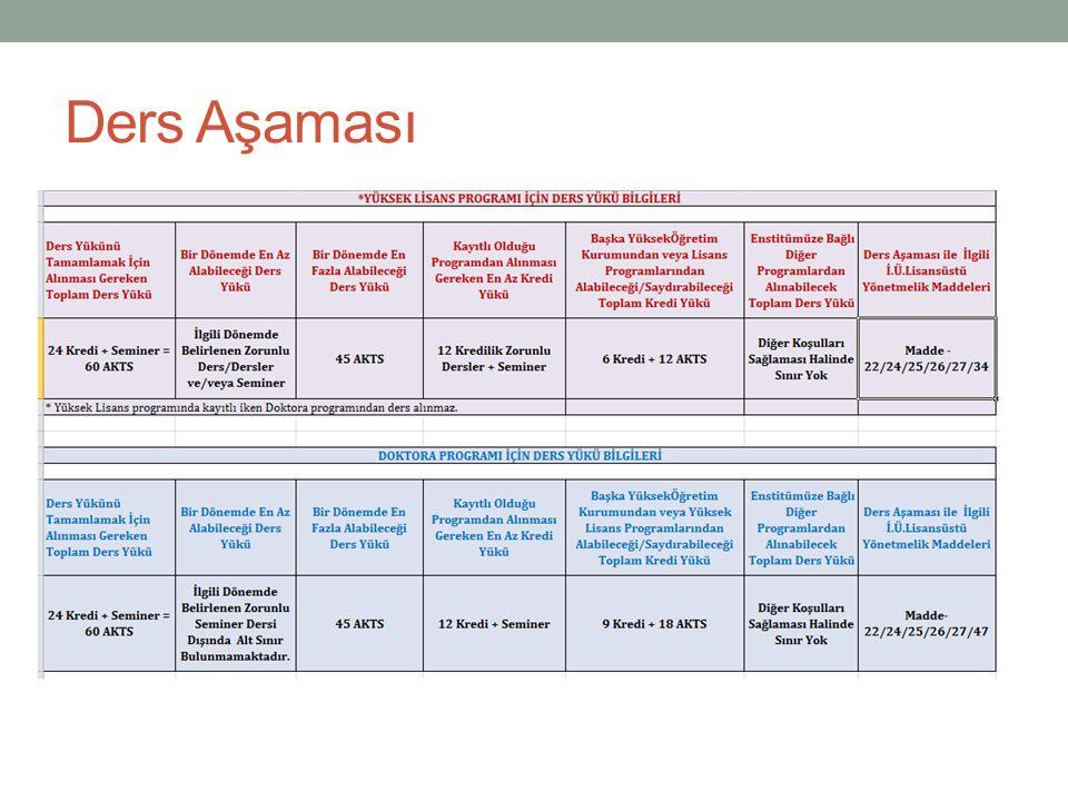 Ders Aşaması Her dönem 30 AKTS ders yükü alınmalı
