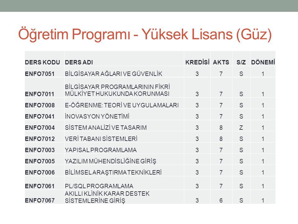 Öğretim Programı - Yüksek Lisans (Güz)