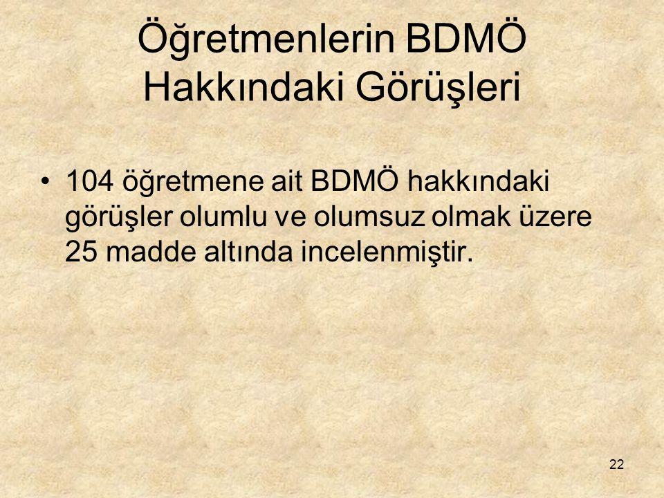 Öğretmenlerin BDMÖ Hakkındaki Görüşleri