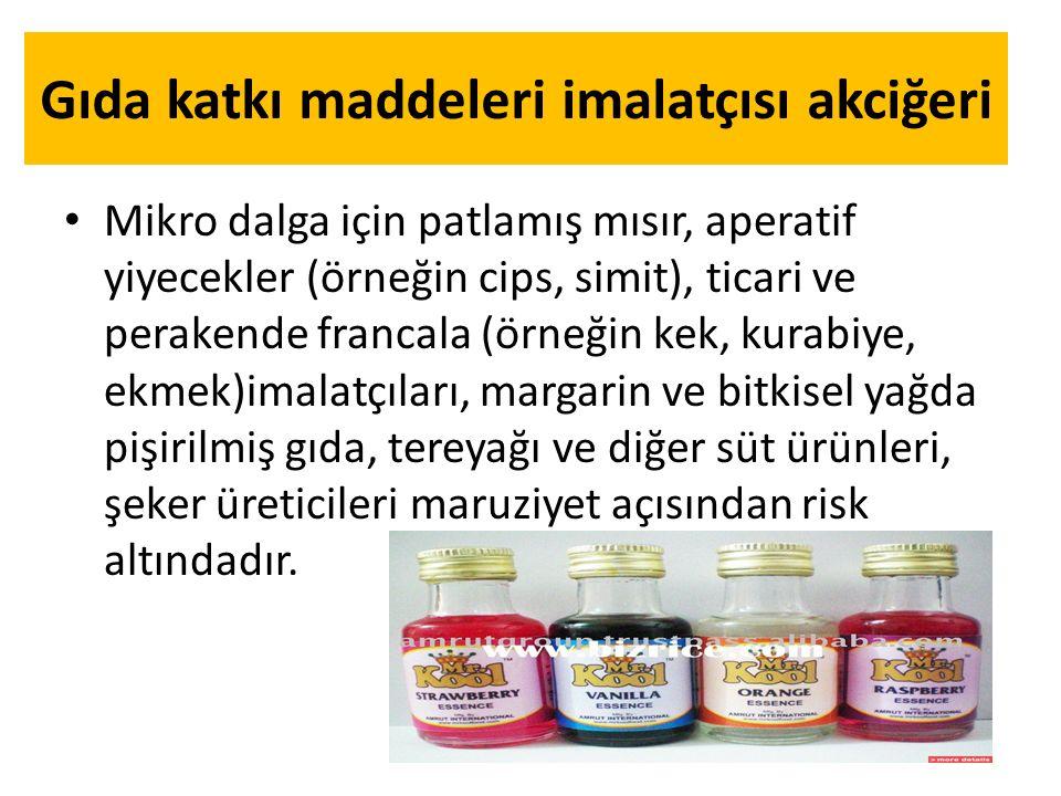 Gıda katkı maddeleri imalatçısı akciğeri