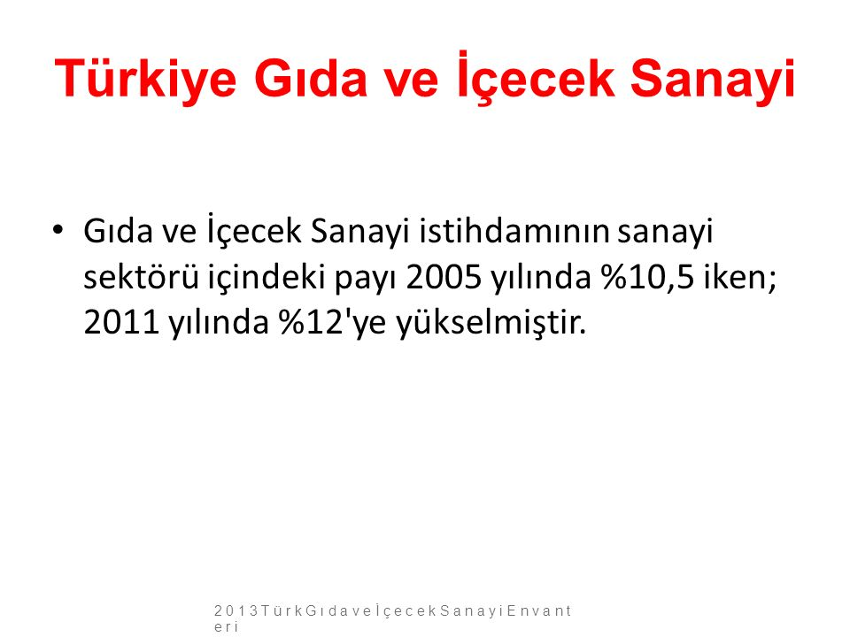 Türkiye Gıda ve İçecek Sanayi