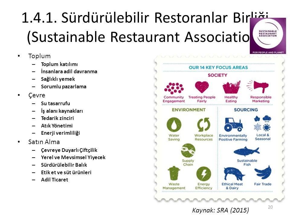 1.4.1. Sürdürülebilir Restoranlar Birliği (Sustainable Restaurant Association)