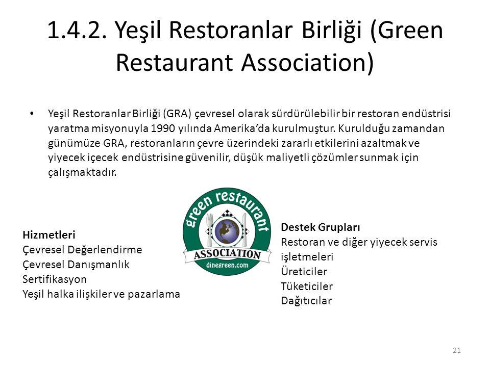 1.4.2. Yeşil Restoranlar Birliği (Green Restaurant Association)