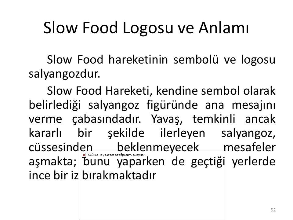 Slow Food Logosu ve Anlamı