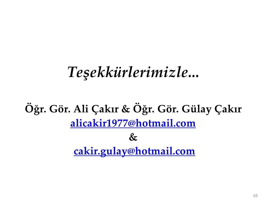 Öğr. Gör. Ali Çakır & Öğr. Gör. Gülay Çakır
