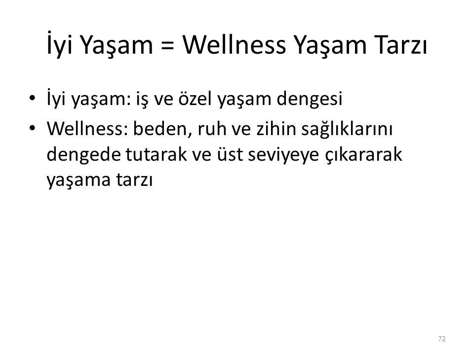 İyi Yaşam = Wellness Yaşam Tarzı