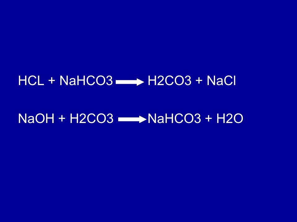 HCL + NaHCO3 H2CO3 + NaCl NaOH + H2CO3 NaHCO3 + H2O