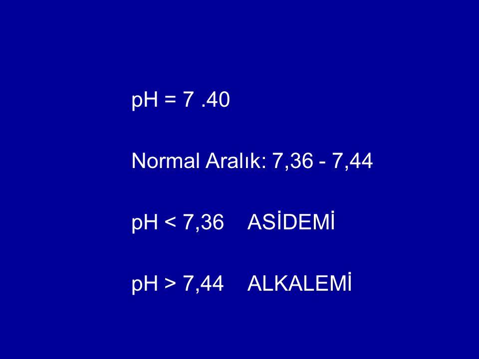 pH = 7 .40 Normal Aralık: 7,36 - 7,44 pH < 7,36 ASİDEMİ pH > 7,44 ALKALEMİ